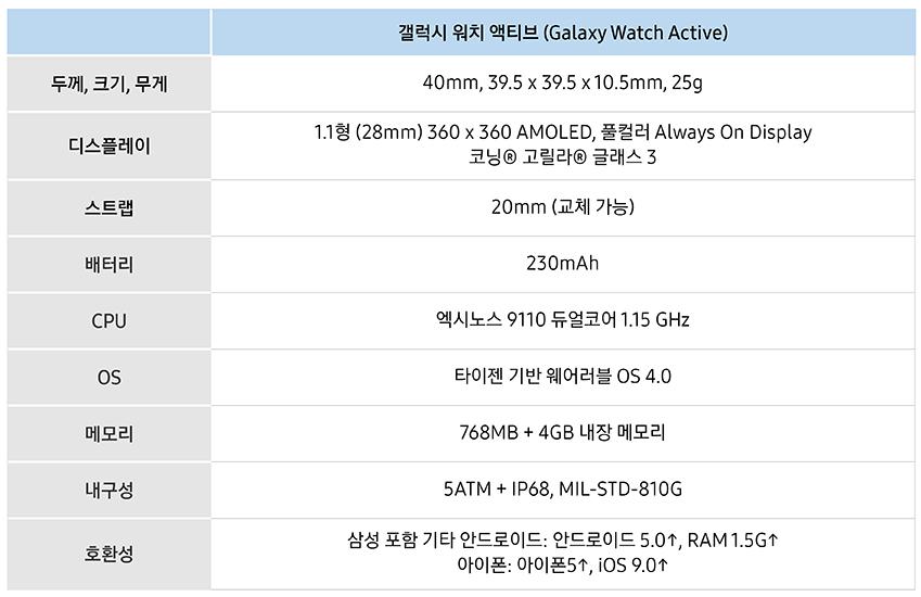 갤럭시 워치 액티브(Galaxy Watch Active)