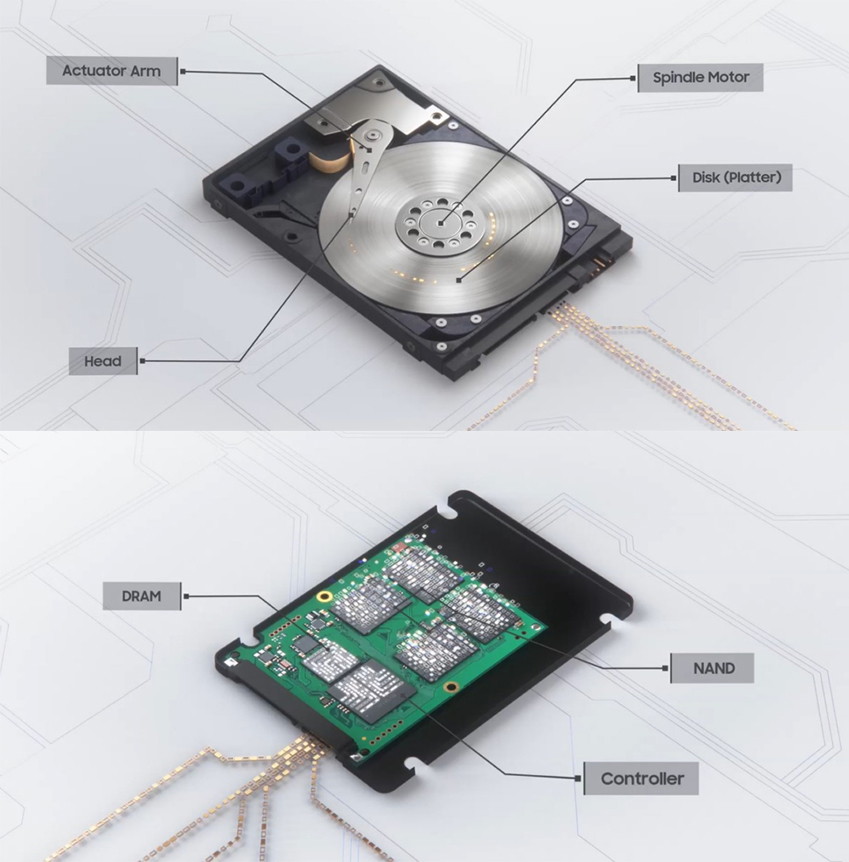 ▲ HDD(위)와 SSD(아래)의 내부 설계 비교