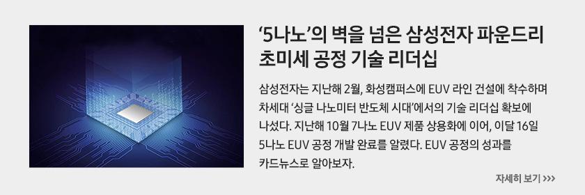 '5나노'의 벽을 넘은 삼성전자 파운드리 초미세 공정 기술 리더십, 삼성전자는 지난해 2월, 화성캠퍼스에 EUV 라인 건설에 착수하며 차세대 '싱글 나노미터 반도체 시대'에서의 기술 리더십 확보에 나섰다. 지난해 10월 7나노 EUV 제품 상용화에 이어, 이달 16일 5나노 EUV 공정 개발 완료를 알렸다. EUV 공정의 성과를 카드뉴스로 알아보자.