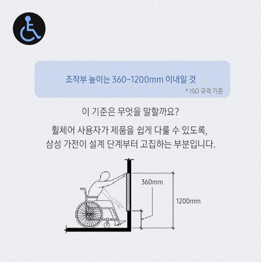 조작부 높이는 360~1200mm 이내일 것 냉장고의 냉동실은 50% 이상이 1370mm 이내일 것 이 기준은 무엇을 말할까요? 휠체어 사용자가 제품을 쉽게 다룰 수 있도록 삼성 가전이 설게 단계부터 고집하는 부분입니다