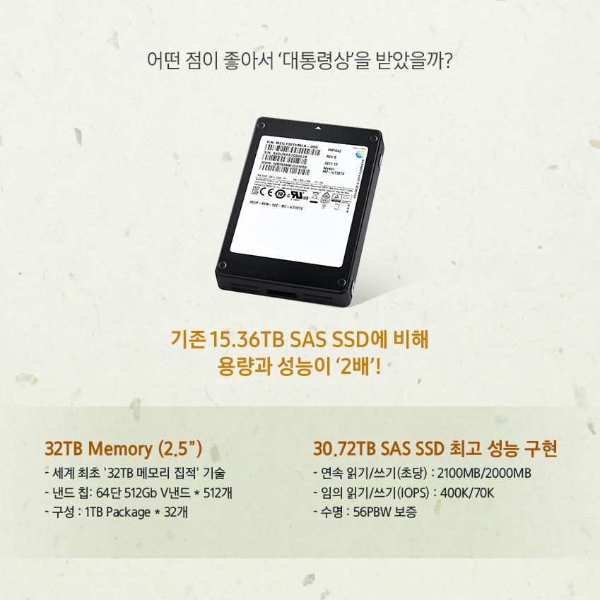 """어떤 점이 좋아서 '대통령상'을 받았을까? 기존 15.36TB SAS SSD에 비해 용량과 성능이 '2배'! 32TB Memory (2.5"""") 세계 최초 '32TB 메모리 집적' 기술 낸드칩: 64단 512Gb V낸드 *512개 구성: 1TB Package * 32개  30.72TB SAS SSD 최고 성능 구현 연속 읽기/쓰기(초당): 2100MB/2000MB 임의 읽기/쓰기(IOPS) 400K/70K 수명:56PBW 보증"""