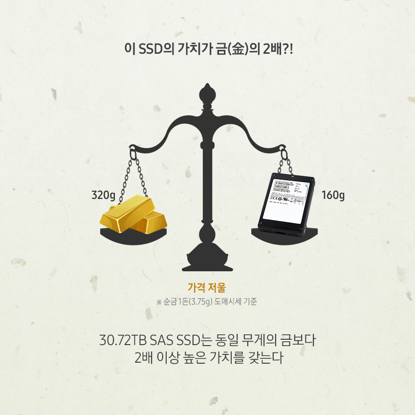 이 SSD의 가치가 금(金)의 2배?! 320g 금 = 160g SSD 가격 저울 *순금 1돈(3.75g) 도매시세 기준 30.72.TB SAS SSD는 동일 무게의 금보다 2배 이상 높은 가치를 갖는다