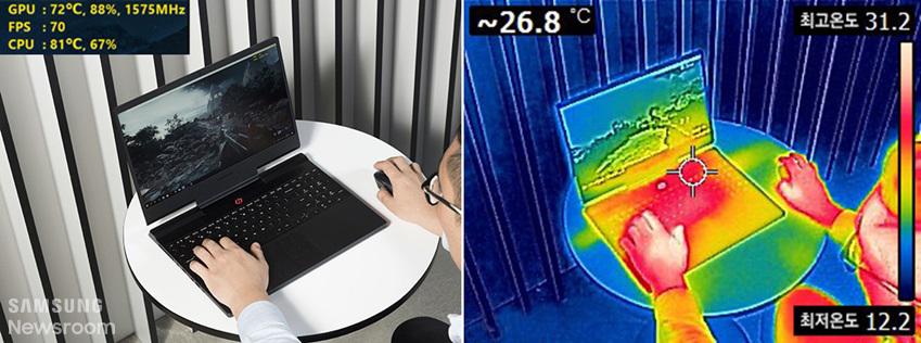 실제 노트북 사용 모습과 발열카메라로 촬영한 모습 비교 / GPU 72도씨 88%, 1575MHZ FPS:70 CPU 81도씨, 67% ~26.8도씨 최고온도 31.2 최저온도 12.2