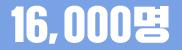 16,000명