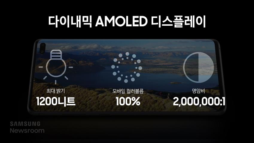 다이내믹 AMOLED 디스플레이 최대 밝기 1200니트 모바일 컬러볼륨 100% 명암비 2000000:1