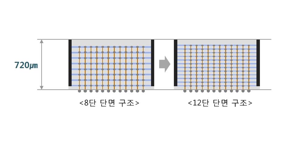 1007-pr-3D-TSV-2-v2.jpg