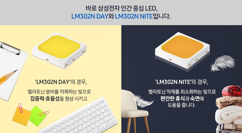 바로 삼성전자 인간 중심 LED LM302 DAY와 LED LM302 NITE입니다.  LM302 DAY의 경우, 멜라토닌 분비를 억제하는 빛으로 집중력·효율성을 향상시키고 LM302 NITE의 경우, 멜라토닌 억제를 최소화하는 빛으로 편안한 휴식과 숙면에 도움을 줍니다.