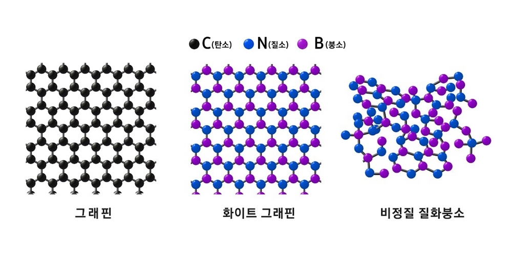 C탄소 N질소 B붕소 그래핀 화이트 그래핀 비정질 질화붕소