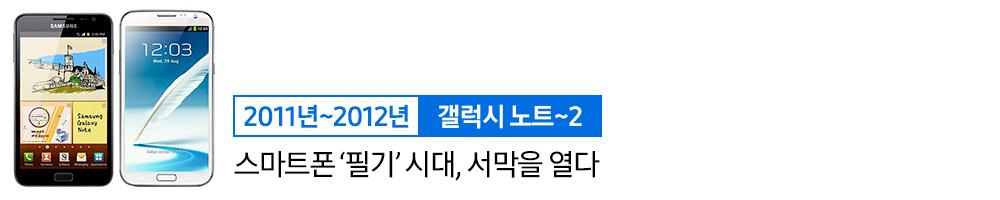 2011년~2012년 갤럭시 노트~2 스마트폰 '필기' 시대, 서막을 열다