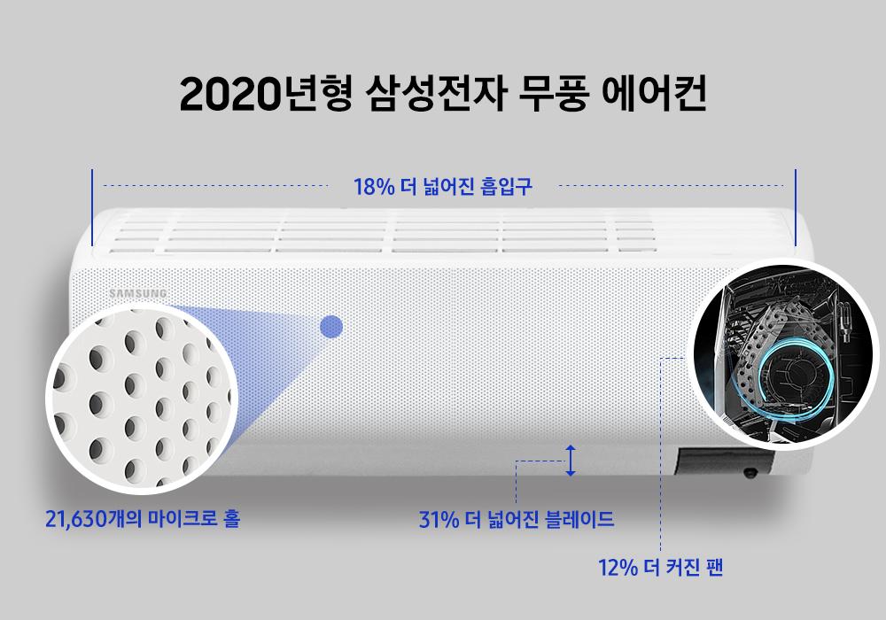 2020년형 삼성전자 무풍에어컨 18% 더 넓어진 흡입구 21,630개의 마이크로홀 31% 더 넓어진 블레이드 12% 더 커진 팬