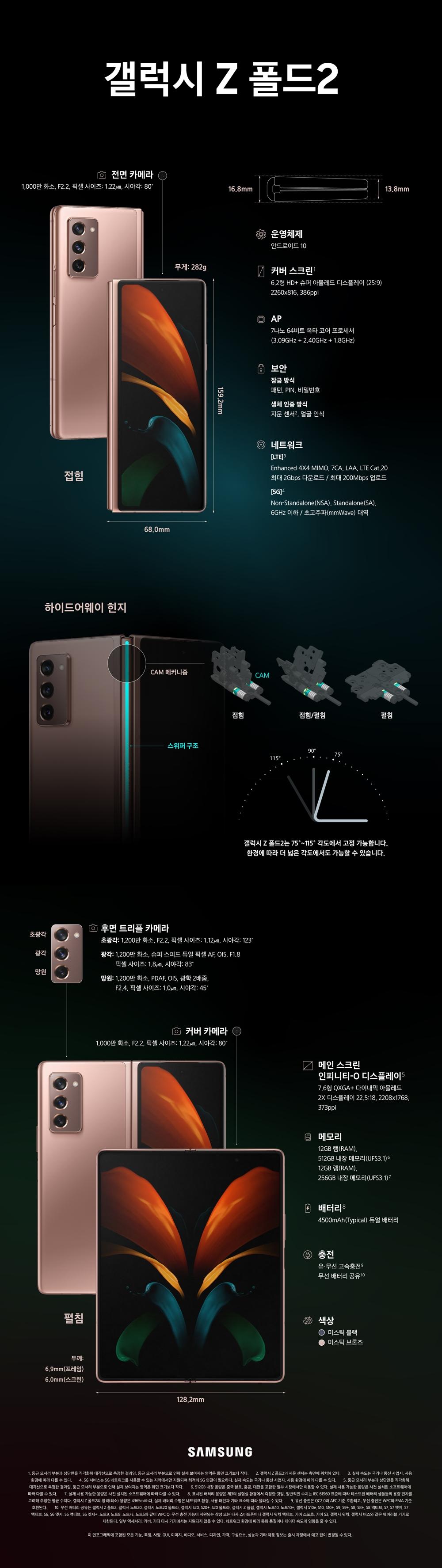 갤럭시 Z 폴드2 접힘 무게: 282g 16.8mm(바깥 부분) 13.8mm(안쪽 부분) 전면 카메라 1,000만 화소, F2.2, 픽셀 사이즈: 1.22㎛, 시야각: 80º 운영체제 안드로이드 10 커버 스크린1 6.2형 HD+ 수퍼 아몰레드 디스플레이 (25:9) 2260x816, 386ppi AP 7나노 64비트 옥타 코어 프로세서 (3.09GHz + 2.40GHz + 1.8GHz) 보안 잠금 방식 패턴, PIN, 비밀번호 생체 인증 방식 지문 센서2, 얼굴 인식 네트워크 [LTE]3 Enhanced 4X4 MIMO, 7CA, LAA, LTE Cat.20 최대 2Gbpa 다운로드 / 최대 150Mbps 업로드 [5G]4 Non-Standalone (NSA), Standalone (SA), 6GHz 이하 / 초고주파(mmWave) 대역 하이드어웨이 힌지 CAM 메커니즘 접힘 접힘/펼침 펼침 스위퍼 구조 갤럭시 Z 폴드2는 75~115도 사이에서 스스로 열린 상태로 거치 가능함. 해당 동작은 고객 편의와 사용성을 위해, 사용 환경에 따라 이 각도를 포함한 넓은 범위에서 실행됨 후면 트리플 카메라 초광각: 1200만 화소, F2.2, 픽셀 사이즈: 1.12㎛, 시야각: 123º 광각: 1200만 화소, 슈퍼 스피드 듀얼 픽셀 AF, OIS, F1.8 픽셀 사이즈: 1.8㎛, 시야각: 83º 망원: 1200만 화소, PDAF, 듀얼 OIS, 0.5배 출력 광학 2배 줌, 최대 디지털 10배 줌, HDR 10+ 영상 촬영, AF 추적 F2.4, 픽셀 사이즈: 1.0㎛, 시야각: 45º 커버 카메라 1000만 화소, F2.2, 픽셀 사이즈: 1.22㎛, 시야각: 80º 메인 스크린 인피니티-O 디스플레이5 7.6형 QXGA+ 다이내믹 아몰레드 2X 디스플레이 22.5:18, 2208x1768, 373ppi 메모리 12GB 램(RAM), 512GB 내장 메모리(UFS3.1)6 12GB 램(RAM), 256GB 내장 메모리(UFS3.1)7 배터리8 4500mAh (Typical) 듀얼 배터리 충전 무선·유선 고속 충전9 무선 배터리 공유10 색상 미스틱 블랙 미스틱 브론즈 펼cla 두께: 6.9mm(프레임) 6.0mm(스크린) 1. 둥근 모서리 부분과 상단면을 직각화해 대각선으로 측정한 결과임. 둥근 모서리 부분으로 인해 실제 보여지는 영역은 화면 크기보다 작다. 2. 갤럭시 Z 폴드2의 지문 센서는 측면에 위치해 있다. 3. 실제 속도는 국가나 통신 사업자, 사용 환경에 따라 다를 수 있다. 4. 5G 서비스는 5G 네트워크를 사용할 수 있는 지역에서만 지원되며 최적의 5G 연결이 필요하다. 실제 속도는 국가나 통신 사업자, 사용 환경에 따라 다를 수 있다. 5. 둥근 모서리 부분과 상단면을 직각화해 대각선으로 측정한 결과임. 둥근 모서리 부분으로 인해 실제 보여지는 영역은 화면 크기보다 작다. 6. 512GB 내장 용량은 중국 본토, 홍콩, 대만을 포함한 일부 시장에서만 이용할 수 있다. 실제 사용 가능한 용량은 사전 설치된 소프트웨어에 따라 다를 수 있다. 7. 실제 사용 가능한 용량은 사전 설치된 소프트웨어에 따라 다를 수 있다. 8. 표시된 배터리 용량은 제3의 실험실 환경에서 측정한 것임. 일반적인 수치는 IEC 61960 표준에 따라 테스트된 배터리 샘플들의 용량 편차를 고려해 추정한 평균 수치다. 갤럭시 Z 폴드2의 정격(최소) 용량은 4365mAh다. 실제 배터리 수명은 네트워크 환경, 사용 패턴과 기타 요소에 따라 달라질 수 있다. 9. 유선 충전은 QC2.0과 AFC 기술을, 무선 충전은 WPC와 PMA 기준 호환된다. 10. 무선 배터리 공유는 갤럭시 Z 폴드2, 갤럭시 노트20, 갤럭시 노트20 울트라, 갤럭시 S20, S20+, S20 울트라, 갤럭시 Z 플립, 갤럭시 노트10, 노트10+, 갤럭시 S10e, S10, S10+, S9, S9+, S8, S8+, S8 액티브, S7, S7 엣지, S7 액티브, S6, S6 엣지, S6 액티브, S6 엣지+, 노트9, 노트8, 노트FE, 노트5와 같이 