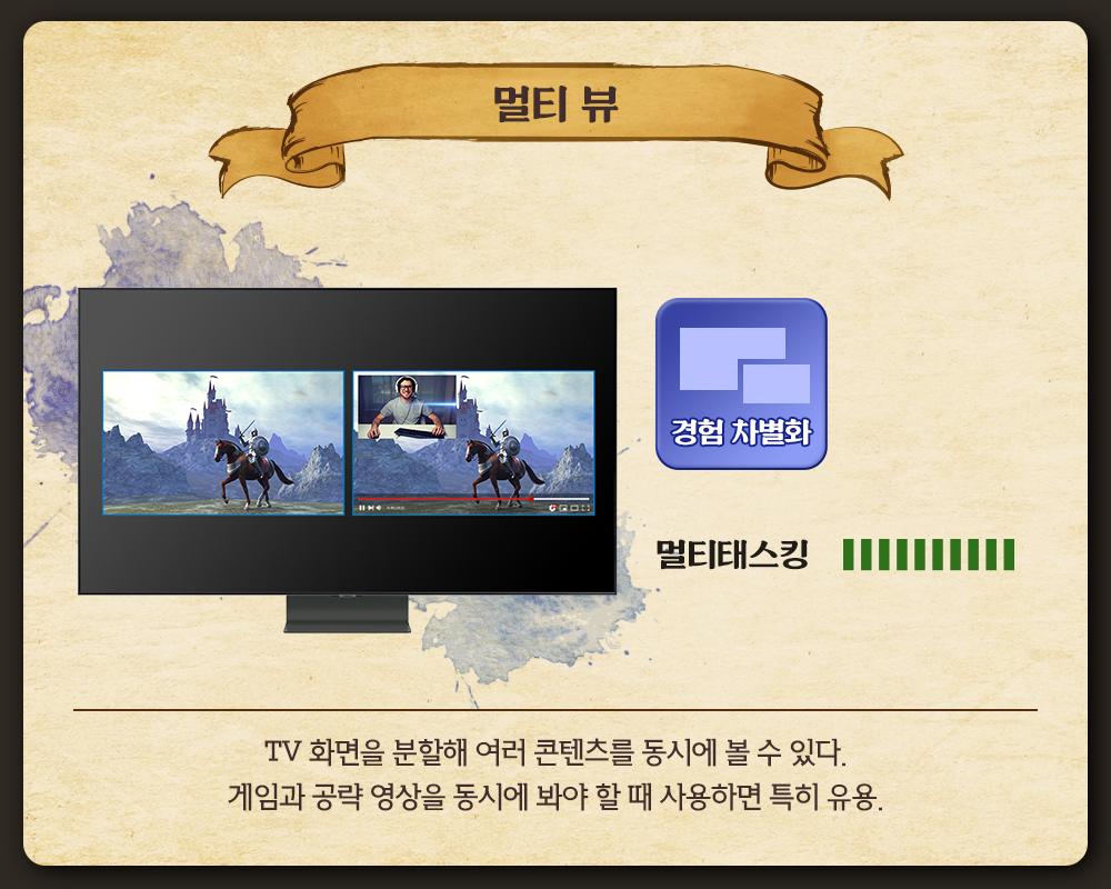 멀티 뷰 / 경험 차별화 멀티태스킹 ■■■■■ TV 화면을 분할해 여러 콘텐츠를 동시에 볼 수 있다. 게임과 공략 영상을 동시에 봐야 할 때 사용하면 특히 유용.