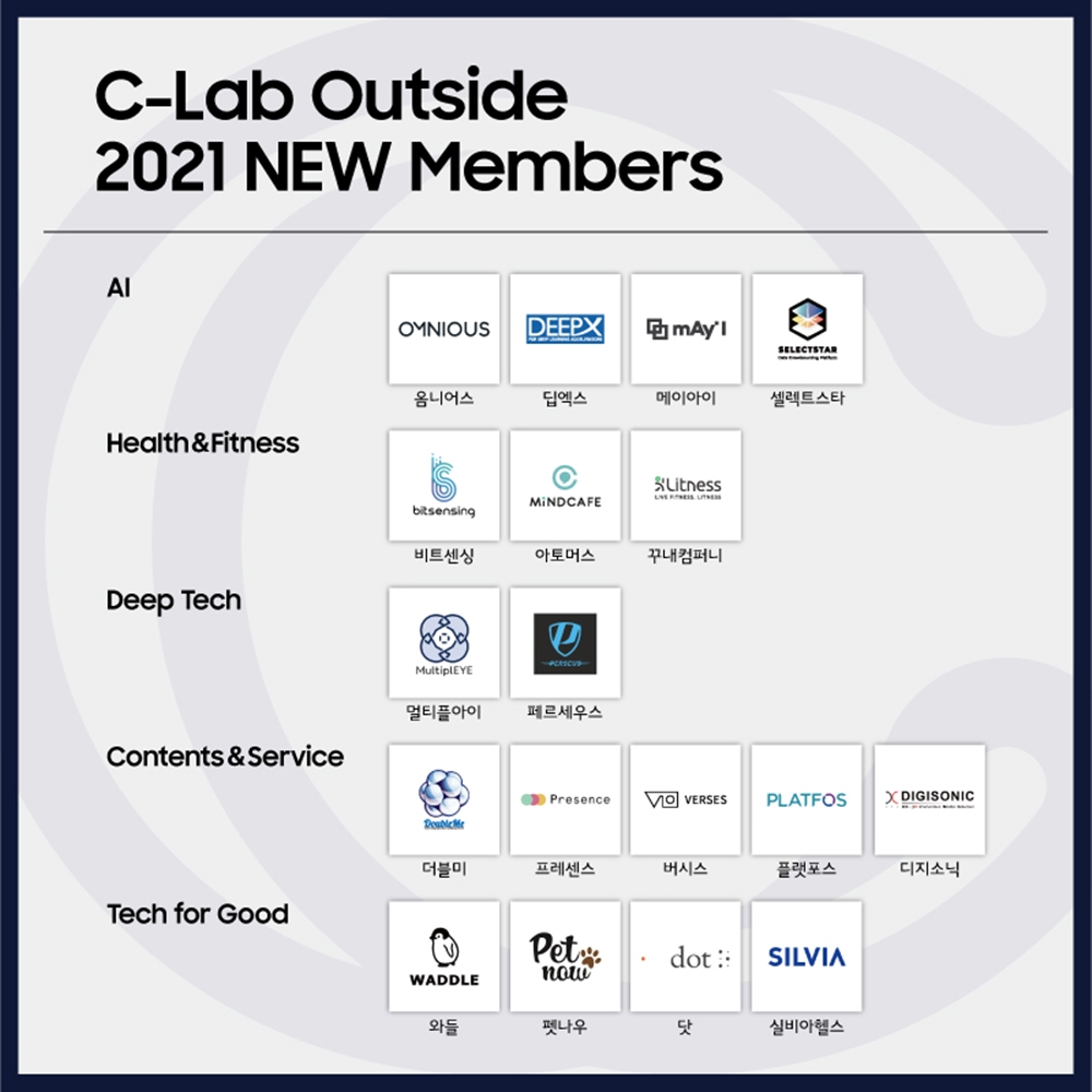 C-Lab Outside 2021 NEW Members AI 옴니어스 딥엑스 메이아이 셀렉트스타 Health&Fitness 비트센싱 아토머스 꾸내컴퍼니 Deep Tech 멀티플아이 페르세우스 Contents&Service 더블미 프레센스 버시스 플랫포스 디지소닉 Tech for Good 와들 펫나우 닷 실비아헬스