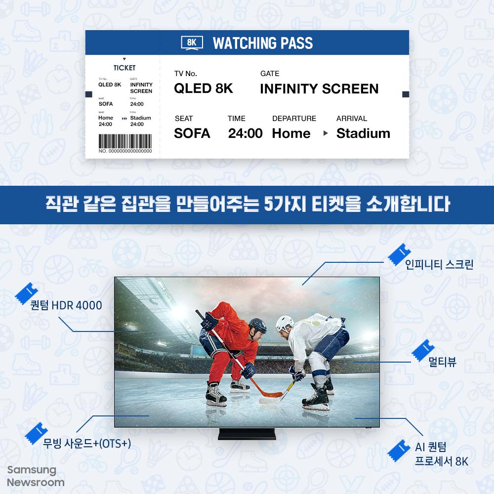 watching pass 직관같은 집관을 만들어주는 5가지 티켓을 소개합니다. 퀀텀 HDR 4000 무빙사운드+(OTS+) 인피니티 스크린 멀티뷰 AI 퀀텀 프로세서 8K