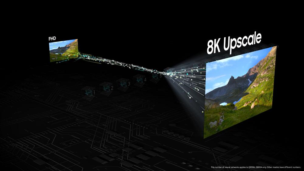 QLED 8k 업스케일링 모습
