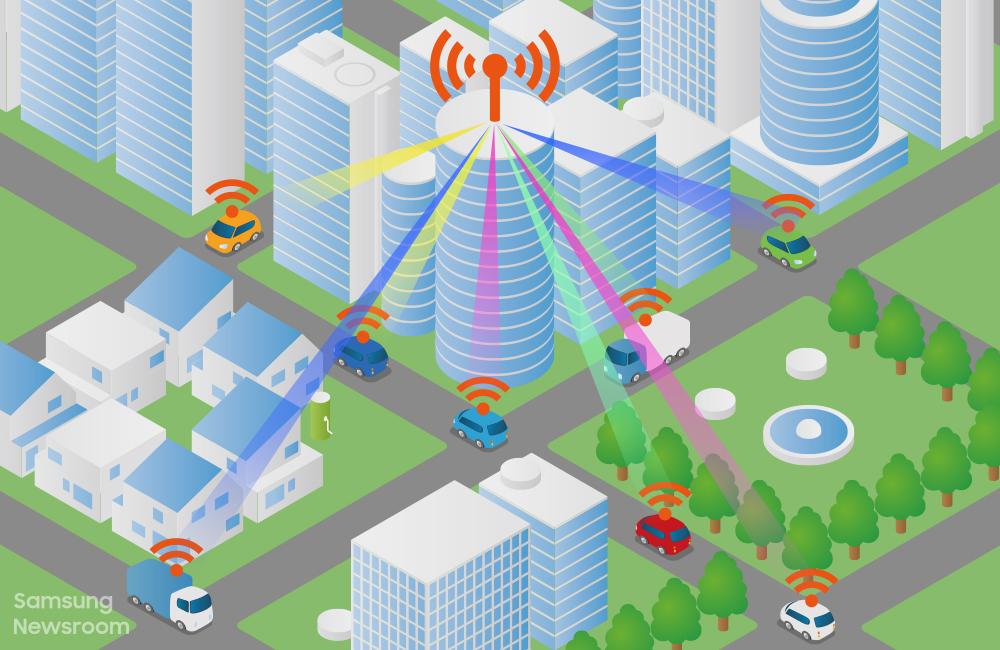 mmWave 5G TCU 자율주행 구현 모습