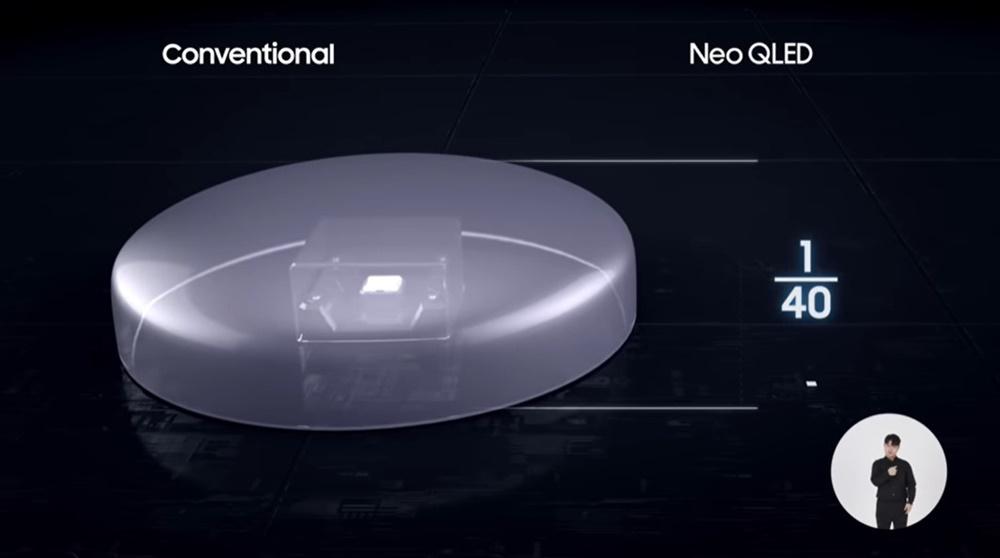 Neo QLED의 기술