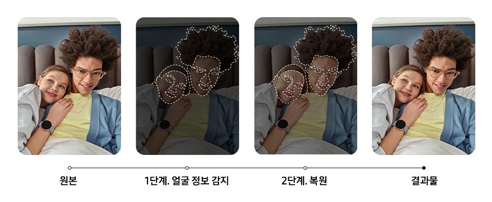 원본 1단계. 얼굴 정보 감지 2단계. 복원 결과물