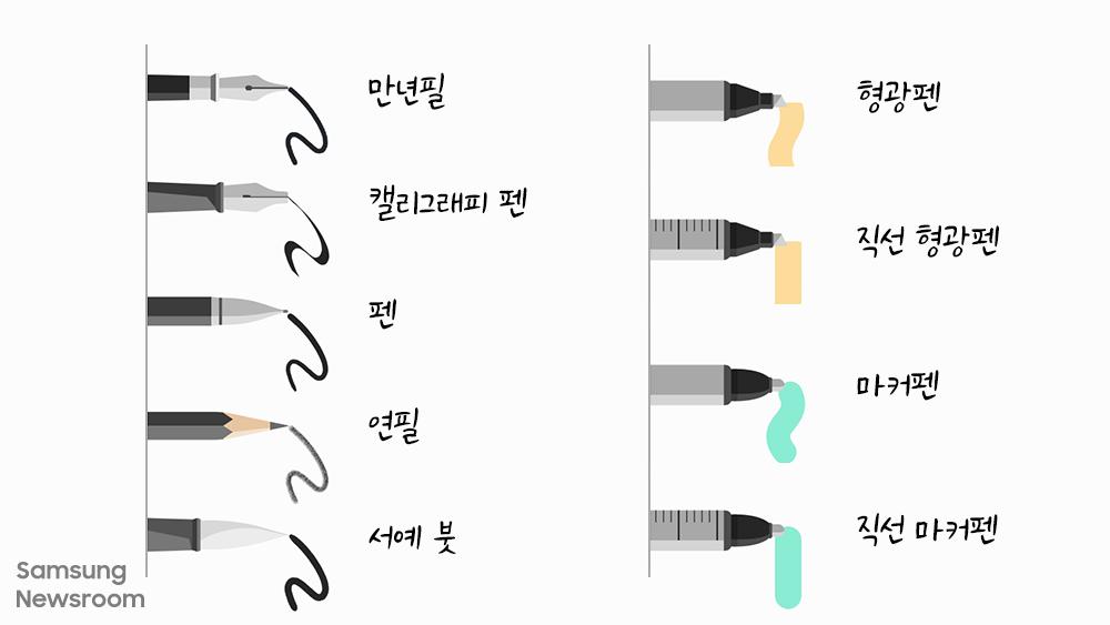 만년필 / 캘리그래피 펜 펜 연필 서예 붓 형광펜 직선 형광펜 마케펜 직선 마커펜