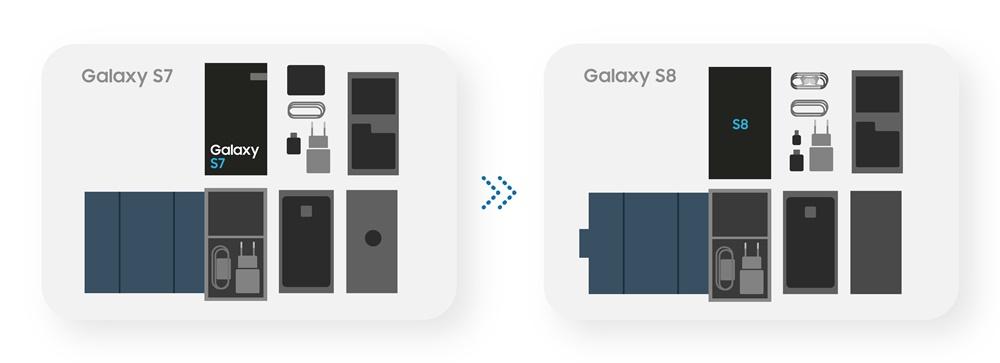 갤럭시 S7과 갤럭시 S8 패키지 변화