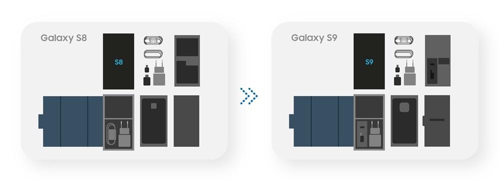 갤럭시 S8과 갤럭시 S9 패키지 변화