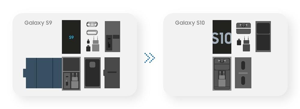 갤럭시 S9과 갤럭시 S10 패키지 변화
