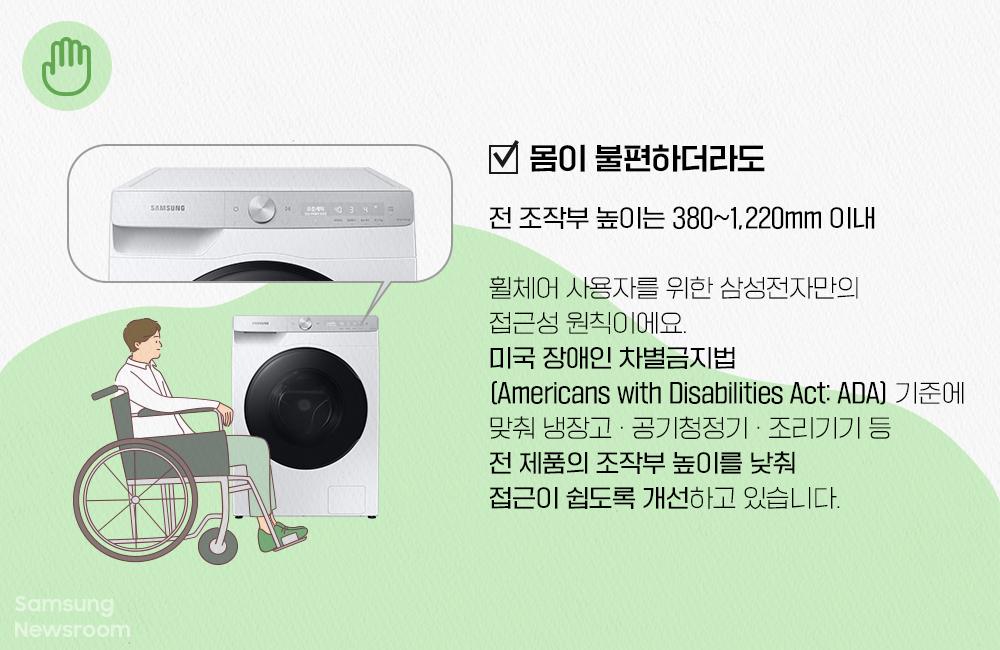 몸이 불편하더라도 전 조작부 높이는 380~1,220mm 이내 휠체어 사용자를 위한 삼성전잡만의 접근성 원칙이에요. 미국 장애인 차별금지법(Americans with Disabilities Act: ADA) 기준에 맞춰 냉장고, 공기청정기, 조리기기 등 전 제품의 조작부 높이를 낮춰 접근이 쉽도록 개선하고 있습니다.