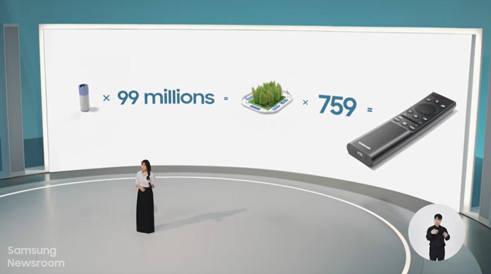 솔라셀 리모컨을 사용하면 AA 배터리 9,900만 개를 절약하는 효과를 낼 수 있다.