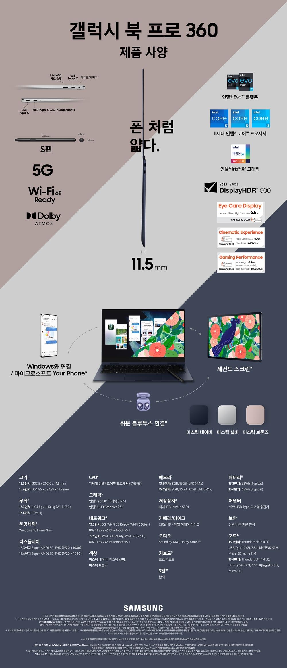 갤럭시 북 프로 360 제품 사양 MicroSD 카드 슬롯 USB 3.2 헤드폰/마이크 USB Type-C, USB Type-C with Thunderbolt 4  인텔 Evo 플랫폼 11세대 인텔 코어 프로세서   S펜 길이 144.8mm 두께 7.7mm x 8.2mm  5G LTE Wi-Fi 6E Ready  인텔 Iris X 그래픽  Dolby ATMOS VESA 공식인증 DisplayHDR 500  Cinematic Experience Samsung OLED Color Volune(DCI P3) >= 120% True Black < 0.0005nit  Gaming Performance Samsung OLED Blure Length < 1.4mm Response Time =< 0.2ms HDR Contrast > 1,000,000:1  Eye Care Display Harmful Blue Light less than 6.5% Samsung OLED  폰처럼 얇다. 11.5mm  Windows와 연결 마이크로소프트 Your Phone* 쉬운 블루투스 연결* 세컨드 스크린*  미스틱 네이비 / 미스틱 실버 / 미스틱 브론즈  크기(실제 크기는 측정 방식에 따라 달라질 수 있으며, 높이는 공정 과정에 따라 다를 수 있음.) 13.3인치: 302.5 x 202.0 x 11.5mm 15.6인치: 354.85 x 227.97 x 11.9  무게(무게는 공정 과정에 따라 다를 수 있음.) 13.3인치: 1.04kg / 1.10kg (Wi-Fi/5G) 15.6인치: 1.39kg   운영체제(운영체제의 사용 가능성은 지역 또는 통신 사업자에 따라 다를 수 있으며, 실제 경험은 기기에 따라 달라질 수 있음) Windows 10 Home/Pro  디스플레이  13.3인치 Super AMOLED, FHD (1,920 x 1,080) 15.6인치 Super AMOLED, FHD (1,920 x 1,080)  CPU(사용 가능한 CPU는 기기에 따라 달라질 수 있음) 11세대 인텔® 코어™ 프로세서(i7/i5/i3)  그래픽(사용 가능한 그래픽은 기기에 따라 달라질 수 있음) 인텔® Iris® Xe 그래픽(i7, i5) 인텔® UHD Graphics (i3)  네트워크 (5G: 5G의 사용 가능성은 시장 및 모델에 따라 다를 수 있음. 5G의 속도는 다양하며 최적의 네트워크 및 연결성(주파수, 대역폭, 혼잡도 등의 요소가 포함됨)이 필요함. 5G의 사용 가능성은 통신 사업자에게 문의. Wi-Fi 6E Ready: Wi-Fi 6E의 사용 가능성은 다양한 요소에 따라 달라질 수 있음. Wi-Fi 6E 무선 네트워크 라우터가 필요하며 라우터는 별매임) 13.3인치: 5G, Wi-Fi 6E Ready, 802.11 ax 2x2, Bluetooth v5.1 15.6인치: Wi-Fi 6E Ready, Wi-Fi 6(Gig+), 802.11 ax 2x2, Bluetooth v5.1  색상 미스틱 네이비, 미스틱 실버, 미스틱 브론즈  메모리(시장 및 이동통신사에 따라 달라질 수 있음) 13.3인치: 8GB, 16GB (LPDDR4x) 15.6인치: 8GB, 16GB, 32GB (LPDDR4x)  저장장치(Micro SD카드는 별매. 사용 가능성은 기기에 따라 달라질 수 있음. 갤럭시 북 프로 360 5G는 최대 512GB를 지원함. 사용자 메모리는 운영체제 및 기기 기능 구동에 사용되는 소프트웨어의 저장으로 인하여 총 메모리보다 적음. 실제 사용자 메모리는 사업자에 따라 다를 수 있으며 소프트웨어 업그레이드 이후 변경될 수 있음. 저장 용량은 별도로 판매되는 추가 저장장치를 통해 최대 2TB까지 확장 가능. 2TB 지원 여부는 사용 제품에 따라 다를 수 있음.) 최대 1TB(NVMe SSD)  카메라/마이크 720p HD, 듀얼 배열 마이크  오디오  Sound by AKG, 돌비 애트모스(Dolby Atmos®)  키보드(키보드 레이아웃은 시장에 따라 달라질 수 있음) 프로 키보드  S펜(S펜은 블루투스를 지원하지 않음) 탑재  배터리(표시된 