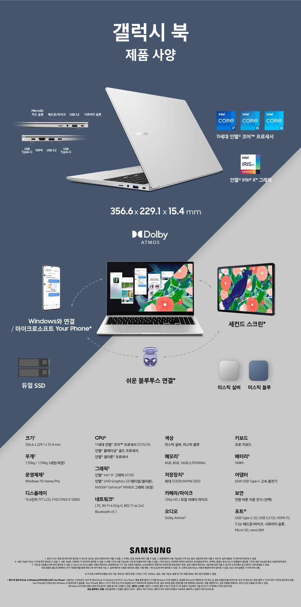 갤럭시 북 제품 사양 MicroSD 카드 슬롯 헤드폰/마이크 USE 3.2 시큐리티 슬롯 USB Type-C HDMI USB 3.2 USB Type-C Intel CORE i7 / i5 / i3 11세대 인텔 코어TM 프로세서 인텔 IriS X 그래픽 356.6x229.1x15.4mm Dolby ATMOS Windows와 연결 마이크로소프트 Your Phone 세컨드 스크린 듀얼 SSD 쉬운 블루투스 연결 미스틱 실버 미스틱 블루 크기 356.6x229.1x15.4mm 무게 1.55kg/1.59kg (내장/외장) 운영체제 windows 10home/pro 디스플레이 15.6인치 TFT LCD, FHD(1920x1080) CPU 11세대 인텔 코어TM 프로세서(i7/i5/i3) 인텔 플래티넘 골드 프로세서 인텔 셀러론 프로세서 그래픽 인텔 IriS X 그래픽(i7/i5) 인텔 UHD Graphic (i3/펜티엄/셀러론) NVDIA GeForce MX450 그래픽(외장) 네트워크 LTE, Wi-Fi 6(Gig+) 802.11 ax 2x2 Bluetooth v5.1 색상 미스틱 실버, 미스틱 블루 메모리 4GB, 8GB, 16GB (LPDDR4x) 저장장치 최대 512GB(NVMe SSD) 카메라/마이크 720p HD / 듀얼 어레이 마이크 오디오 Dolby Atmos 키보드 프로 키보드 배터리 54wh 어댑터 65W USB Type-C 고속 충전기 보안 전원 버튼 지문 인식(선택) 포트 USB Type-C(2) USB 3.2(2) HDMI(1) 3.5pi 헤드폰/마이크, 시큐리티 슬롯, Micro SD Nano SIM SAMSUNG 1. 실제 크기는 측정 방식에 따라 달라질 수 있으며, 높이는 공정과정에 따라 다를 수 있음 2. 무게는 공정 과정에 따라 다를 수 있음 3. 운영체제의 사용 가능성은 지역 또는 통신 사업자에 따라 다를 수 있으며, 실제 경험은 기기에 따라 다를 수 있음 4. 사용 가능한 CPU는 기기에 따라 달라질 수 있음 5. 사용 가능한 그래픽은 기기에 따라 달라질 수 있음 6. LTE: LTE의 사용 가능성은 시장 및 모델에 따라 다를 수 있음. LTE의 속도는 다양하며 최적의 네트워크 및 연결성(주파수, 대역폭, 혼잡도 등의 요소가 포함됨)이 필요함. LTE의 사용 가능성은 통신 사업자에게 문의. 7. 시장 및 이동통신사에 따라 달라질 수 있음. 8 Micro SD 카드는 별매. 사용자 메모리는 운영체제 및 기기 기능 구동에 사용되는 소프트웨어의 저장으로 인하여 총 메모리보다 적음. 실제 사용자 메모리는 사업자에 따라 다를 수있음. Nano SIM 슬롯은 기기에 따라 다름. *이 인포그래픽에 포함된 모든 기능, 특징 및 사양과 장점, 디자인, 가격, 구성요소, 성능, 사용 가능성, 용량 등 기타 제품 정보는 예고없이 변경될 수 있음 *링크 투 윈도우(Link to Windows)/ 마이크로소프트 Youre Phone*: 사용자는 스마트폰의 링크 투 윈도우(Link to Windows)와 PC의 Youre Phone 앱을 통해 갤럭시 기기를 Windows PC에 연결하고, 동일한 Microsoft 계정에 로그인 하는 등 설정 프롬포트를 따라야 함. 링크 투 윈도우는 특정 갤럭시 기기의 경우 사전에 설치되어 있음. Youre Phone은 PC에서 최신 Windows 10 업데이트가 필요함. Youre Phone은 갤럭시 기기가 켜져 있고 PC와 동일한 Wi-Fi 네트워크에 연결되어야 함. 일부 모바일 앱은 콘텐츠를 다른 화면에서 공유하는 것을 제한하거나, 상호 작용을 위해서는 터치스크린 사용을 요구할 수 있음. Windows 10 PC에서 최대 5개의 안드로이드 앱을 동시에 시작할 수 있음. 세컨드 스크린: 세컨드 스크린은 갤럭시 탭 S7 및 탭 S7+와 호환이 가능하며, 사용 전 Wi-Fi 다이렉트가 켜져 있어야 함. 쉬운 블루투스 연결: 쉬운 블루투스 연결은 갤럭시 버즈+, 갤럭시 버즈 라이브, 갤럭시 버즈 프로와 호환이 가능하며, 블루투스 설정이 켜져 있어야 함.