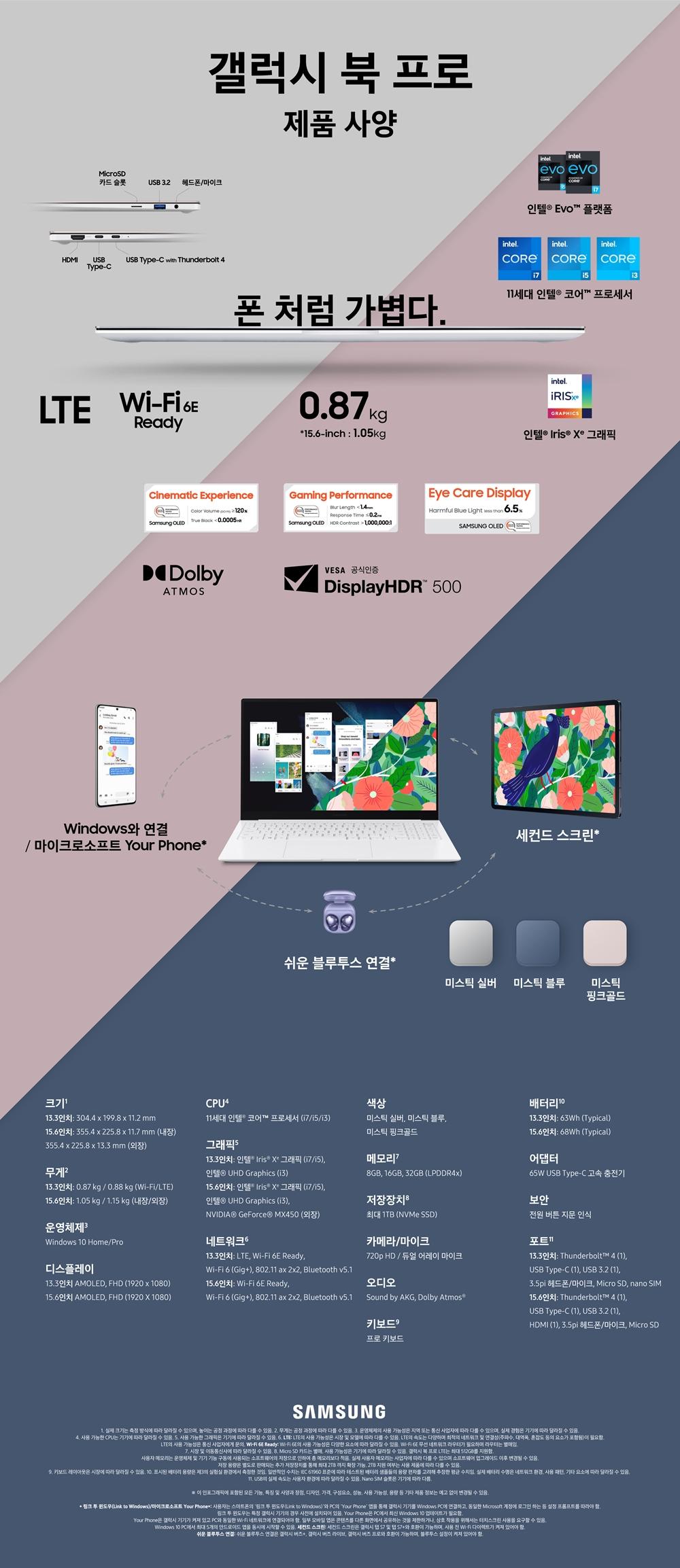 갤럭시 북 프로 제품 사양 MicroSD 카드 슬롯 USB 3.2 헤드폰/마이크 HDMI, USB Type-C, USB Type-C with Thunderbolt 4 인텔 Evo 플랫폼 11세대 인텔 코어 프로세서  폰 처럼 가볍다.  LTE Wi-Fi 6E Ready 0.87kg *15.6 인텔 Iris X 그래픽  Cinematic Experience Samsung OLED Color Volune(DCI P3) >= 120% True Black < 0.0005nit  Gaming Performance Samsung OLED Blure Length < 1.4mm Response Time =< 0.2ms HDR Contrast > 1,000,000:1  Eye Care Display Harmful Blue Light less than 6.5% Samsung OLED  Dolby ATMOS VESA 공식인증 DisplayHDR 500  Windows와 연결 마이크로소프트 Your Phone* 쉬운 블루투스 연결* 세컨드 스크린*  미스틱 실버 / 미스틱 블루 / 미스틱 핑크골드  크기(실제 크기는 측정 방식에 따라 달라질 수 있으며, 높이는 공정 과정에 따라 다를 수 있음.) 13.3인치: 304.4 x 199.8 x 11.2mm 15.6인치: 355.4 x 225.8 x 11.7mm(내장)  355.4 x 225.8 x 13.3mm(외장)  무게(무게는 공정 과정에 따라 다를 수 있음.) 13.3인치: 0.87kg / 0.88kg (Wi-Fi/LTE) 15.6인치: 1.05kg / 1.15kg (내장/외장)  운영체제(운영체제의 사용 가능성은 지역 또는 통신 사업자에 따라 다를 수 있으며, 실제 경험은 기기에 따라 달라질 수 있음) Windows 10 Home/Pro  디스플레이  13.3인치 AMOLED, FHD (1,920 x 1,080) 15.6인치 AMOLED, FHD (1,920 x 1,080)  CPU(사용 가능한 CPU는 기기에 따라 달라질 수 있음) 11세대 인텔® 코어™ 프로세서(i7/i5/i3)  그래픽(사용 가능한 그래픽은 기기에 따라 달라질 수 있음) 13.3인치: 인텔® Iris® Xe 그래픽(i7, i5) 인텔® UHD Graphics (i3) 15.6인치: 인텔® Iris® Xe 그래픽(i7, i5) 인텔® UHD Graphics (i3) NVIDIA® GeForce® MX450  네트워크 (LTE: LTE의 사용 가능성은 시장 및 모델에 따라 다를 수 있음. LTE의 속도는 다양하며 최적의 네트워크 및 연결성(주파수, 대역폭, 혼잡도 등의 요소가 포함됨)이 필요함. LTE의 사용 가능성은 통신 사업자에게 문의. Wi-Fi 6E Ready: Wi-Fi 6E의 사용 가능성은 다양한 요소에 따라 달라질 수 있음. Wi-Fi 6E 무선 네트워크 라우터가 필요하며 라우터는 별매임) 13.3인치: LTE, Wi-Fi 6E Ready, Wi-Fi 6(Gig+), 802.11 ax 2x2, Bluetooth v5.1 15.6인치: Wi-Fi 6E Ready, Wi-Fi 6(Gig+), 802.11 ax 2x2, Bluetooth v5.1 색상 미스틱 실버, 미스틱 블루, 미스틱 핑크골드 메모리(시장 및 이동통신사에 따라 달라질 수 있음) 8GB, 16GB, 32GB (LPDDR4x)  저장장치(Micro SD카드는 별매. 사용 가능성은 기기에 따라 달라질 수 있음. 갤럭시 북 프로 LTE는 최대 512GB를 지원함) 최대 1TB(NVMe SSD)  카메라/마이크 720p HD, 듀얼 배열 마이크  오디오  Sound by AKG, 돌비 애트모스(Dolby Atmos®)  키보드(키보드 레이아웃은 시장에 따라 달라질 수 있음) 프로 키보드  배터리(표시된 배터리 용량은 제 3의 실험실 환경에서 측저한 것임. 일반적인 수치는 IEC 61960 표준에 따라 테스트된 배터리 샘플들의 용량 편차를 고려해 추정한 평균 수치임. 실제 배터리 수명은 네트워크 환경, 사용 패턴, 기타 요소에 따라 달라질 수 있음) 
