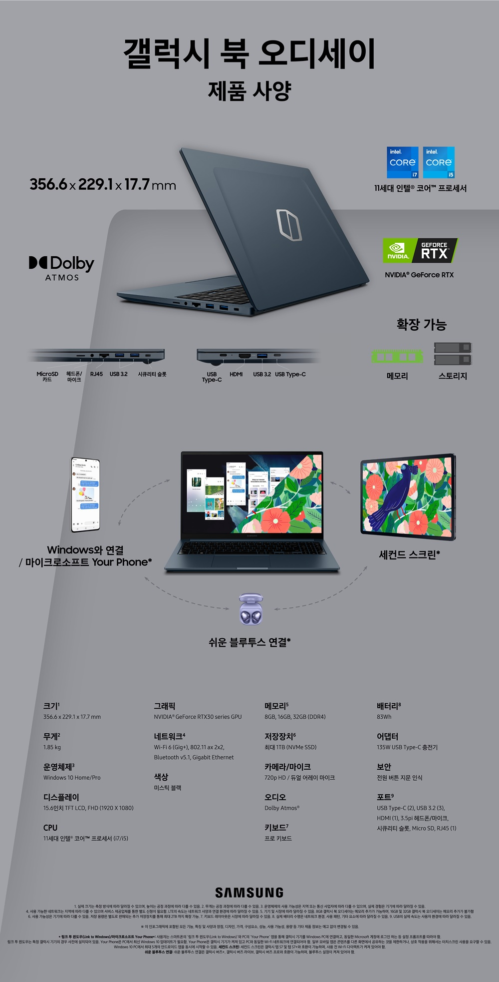 갤럭시 북 오디세이 제품 사양 356.6x229.1x17.7mm Dolby ATMOS NVIDIA GeForce RTX MicroSD 카드 슬롯 헤드폰/마이크 RJ45 USB 3.2 시큐리티 슬롯 USB Type-C HDMI USB 3.2 USB Type-C Intel CORE i7 / i5 11세대 인텔 코어TM 프로세서 확장 가능 메모리 스토리지 Windows와 연결 마이크로소프트 Your Phone 세컨드 스크린 쉬운 블루투스 연결 크기 356.6x229.1x17.7mm 무게 1.85kg 운영체제 windows 10home/pro 디스플레이 15.6인치 TFT LCD, FHD(1920x1080) CPU 11세대 인텔 코어TM 프로세서(i7/i5/) 그래픽 NVIDIA GeForce RTX 3050Ti Max-Q Graphic 네트워크 Wi-Fi 6(Gig+) 802.11 ax 2x2 Bluetooth v5.1, Gigabit Ethernet 색상 미스틱 블랙 메모리 8GB, 16GB, 32GB (DDR4x) 저장장치 최대 1TB(NVMe SSD) 카메라/마이크 720p HD / 듀얼 어레이 마이크 오디오 Dolby Atmos 키보드 프로 키보드 배터리 83wh 어댑터 135W USB Type-C 고속 충전기 보안 전원 버튼 지문 인식 포트 USB Type-C(2) USB 3.2(3) HDMI(1) 3.5pi 헤드폰/마이크, 시큐리티 슬롯, Micro SD, RJ45(1) SAMSUNG 1. 실제 크기는 측정 방식에 따라 달라질 수 있으며, 높이는 공정 과정에 따라 다를 수 있음 2. 무게는 공정 과정에 따라 다를 수 있음 3. 운영체제의 사용 가능성은 지역 또는 통신 사업자에 따라 다를 수 있으며, 실제 경험은 기기에 따라 다를 수 있음 4. 사용 가능한 네트워크는 지역에 따라 다를 수 있으며 서비스 제공업체를 통한 별도 신청이 필요함. LTE의 속도는 네트워크 사양과 연결 환경에 따라 달라질 수 있음 5. 기기 및 시장에 따라 달라질 수 있음. 8GB 갤럭시 북 오디세이는 메모리 추가가 가능하며 16GB 및 32GB 갤럭시 북 오디세이는 메모리 추가가 불가함 6. 사용가능성은 기기에 따라 다를 수 있음. 저장 용량은 별도 판매되는 추가 저장장치를 통해 최대 2TB까지 확장 가능 7. 키보드 레이아웃은 시장에 따라 달라질 수 있음 8. 실제 배터리 수명은 네트워크 환경, 사용 패턴, 기타 요소에 따라 달라질 수 있음9. USB의 실제 속도는 사용자 환경에 따라 달라질 수 있음 *이 인포그래픽에 포함된 모든 기능, 특징 및 사양과 장점, 디자인, 가격, 구성요소, 성능, 사용 가능성, 용량 등 기타 제품 정보는 예고없이 변경될 수 있음 *링크 투 윈도우(Link to Windows)/ 마이크로소프트 Youre Phone*: 사용자는 스마트폰의 링크 투 윈도우(Link to Windows)와 PC의 Youre Phone 앱을 통해 갤럭시 기기를 Windows PC에 연결하고, 동일한 Microsoft 계정에 로그인 하는 등 설정 프롬포트를 따라야 함. 링크 투 윈도우는 특정 갤럭시 기기의 경우 사전에 설치되어 있음. Youre Phone은 PC에서 최신 Windows 10 업데이트가 필요함. Youre Phone은 갤럭시 기기가 켜져 있고 PC와 동일한 Wi-Fi 네트워크에 연결되어야 함. 일부 모바일 앱은 콘텐츠를 다른 화면에서 공유하는 것을 제한하거나, 상호 작용을 위해서는 터치스크린 사용을 요구할 수 있음. Windows 10 PC에서 최대 5개의 안드로이드 앱을 동시에 시작할 수 있음. 세컨드 스크린: 세컨드 스크린은 갤럭시 탭 S7 및 탭 S7+와 호환이 가능하며, 사용 전 Wi-Fi 다이렉트가 켜져 있어야 함. 쉬운 블루투스 연결: 쉬운 블루투스 연결은 갤럭시 버즈+, 갤럭시 버즈 라이브, 갤럭시 버즈 프로와 호환이 가능하며, 블루투스 설정이 켜져 있어야 함.