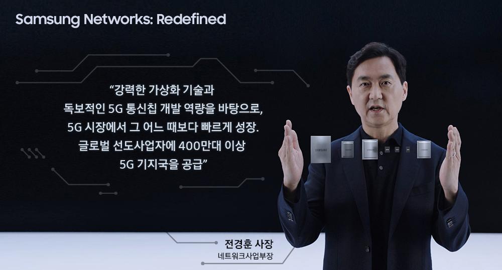 Samsung Networks: Redefined 전경훈 사장 (삼성전자) 네트워크사업부장 강력한 가상화 기술과 독보적인 5G 통신칩 개발 역량을 바탕으로, 5G 시장에서 그 어느 때보다 빠르게 성장. 글로벌 선도사업자에 400만대 이상 5G 기지국을 공급