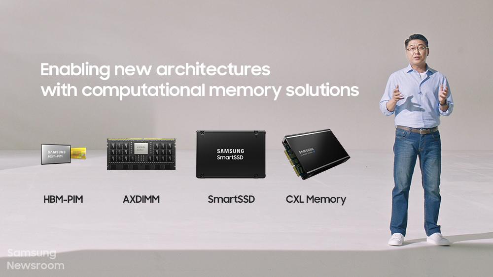 GSA 폐막 기조연설의 한 장면 화면에는 Enabling new architectures with computational memory solutions라는 문구와 함께 HBM-PIM, AXDIMM, SmartSSD, CXL Memory 반도체 사진이 띄워져 있다