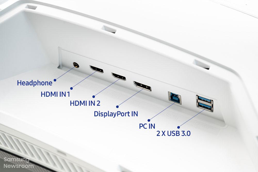 headphone HDM IN 1 HDMI IN2 DisplayPort IN PC IN 2X USB 3.0